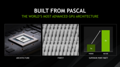 Nvidia is claiming that the MX150 will provide up to 3-times the performance-per-watt as the 940MX. (Source: Nvidia)