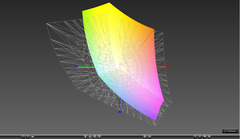 vs. AdobeRGB