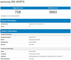 Samsung SM-J800FN benchmark (Source: Geekbench)