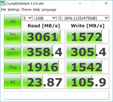 Dell Precision 7530 (i9-8950HK, Quadro P3200) Workstation Review