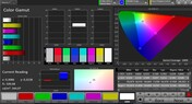 CalMAN: sRGB colour space – Vivid colour mode