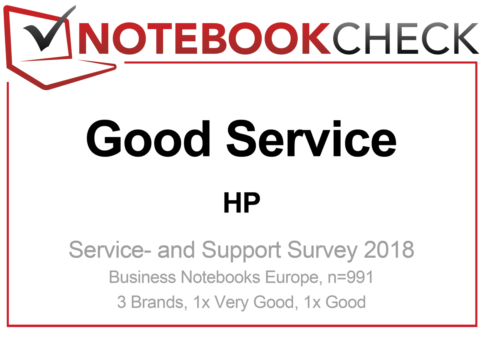 Notebook Service and Support Satisfaction Survey - Who has the best