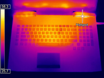 Heatmap top (load), Optris PI 640