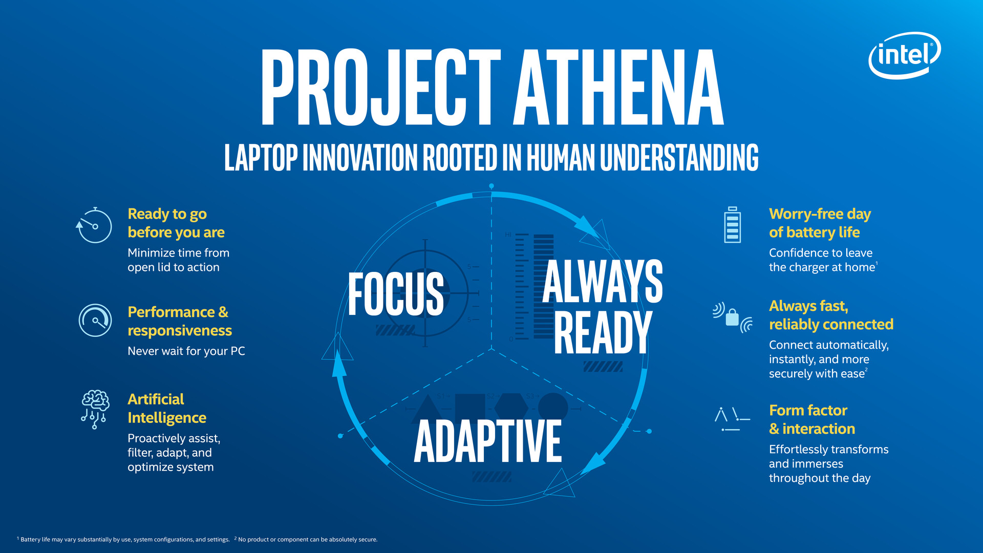 Intel's Project Athena labs aim to kick laptop makers into shape