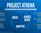 Intel unveils Project Athena Open Labs certification program (Source: Intel)