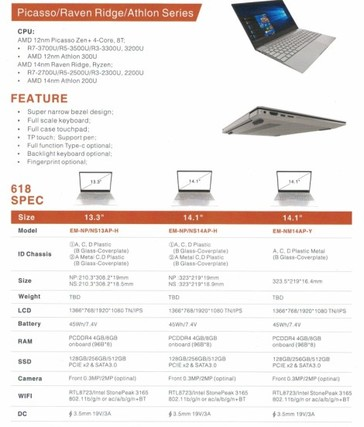 Spec sheet for the AP618 series - part 1 (Source: Liliputing)