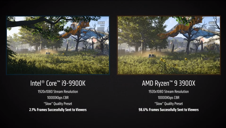 Intel Core i9-9900K vs AMD Ryzen 9 3900X 1080p streaming. (Source: AMD E3 2019 keynote)