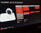 Huawei's purported 2018 roadmap. (Source: Gadgety.co.il)