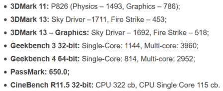 CPU and GPU benchmark scores on the NovaGo. (Source: Ultrabookreview)