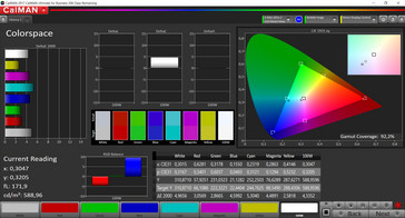 CalMAN - Color Space (color mode: vibrant, temperature: neutral, target color space: sRGB)