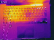 heat-map top (load)