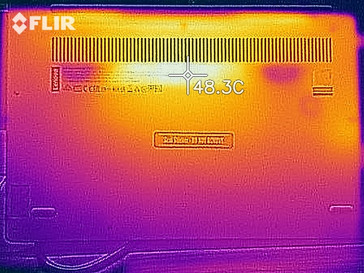 Bottom case surface temperatures under load