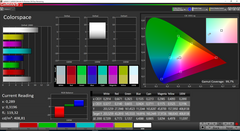 Colorspace, cool