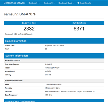 Geekbench scores for the Galaxy A70 (left) and the alleged SM-A707F (right). What's the difference? (Source: Geekbench)