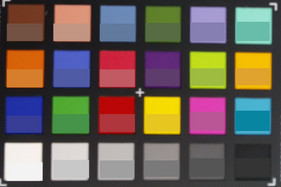 Photograph of ColorChecker colors: we show the original colors in the lower half of each patch.