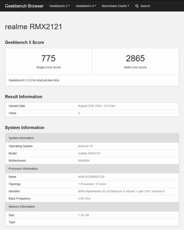 "The ""RMX2121"" passes 2 versions of the Geekbench test. (Source: Geekbench)"
