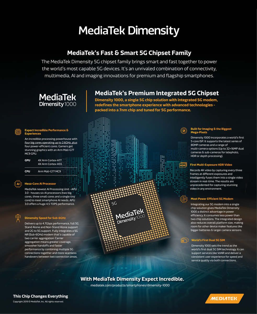 MediaTek Announces Dimensity 1000 SoC with Support for 5G Networks