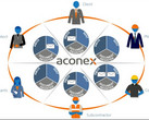 Aconex cloud company joins Oracle
