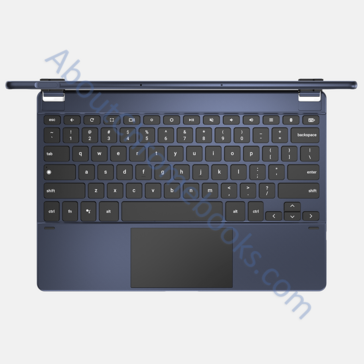 Fingerprint sensor plus microphone array on the upper side of the tablet (Source: AboutChromebooks.com)