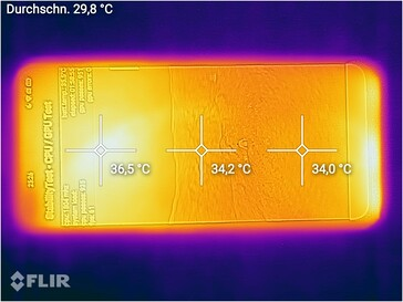Thermal imaging - top