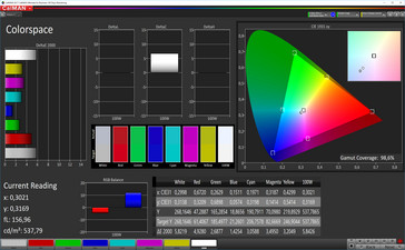 CalMAN: Color space - Cinema mode (DCI-P3 target color space)