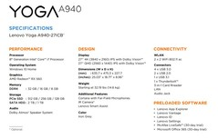 Lenovo Yoga A940 - Specs. (Source: Lenovo)