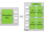 The difference between a monolithic GPU and an MCM GPU. (Source: Nvidia)