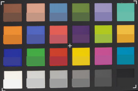 ColorChecker Passport: The lower part of each patch field shows the target colours.