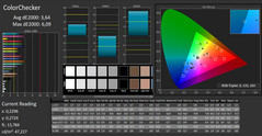 CalMAN ColorChecker: calibrated
