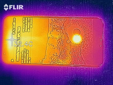 Heat-map of the front of the ASUS ZenFone 4 Selfie Pro under load