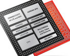 Qualcomm adds Snapdragon 415, 425, 618 and 620 to its ARM SoC portfolio