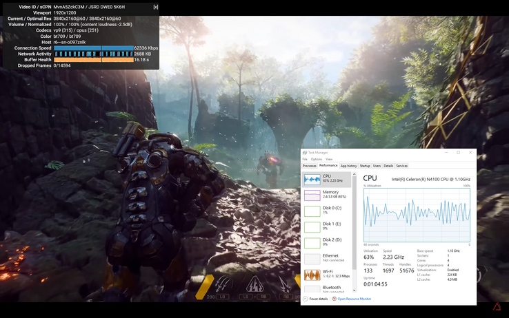 CPU activity while streaming 4K UHD content on YouTube at 60 FPS