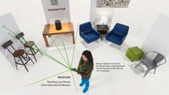 Ossia Cota wireless charging will allow you to charge your smartphone while walking around the house (Source: Ossia)