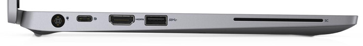 Left side: power supply, USB 3.2 Gen 2 (Type-C; DisplayPort, Power Delivery), HDMI, USB 3.2 Gen 1 (Type-A)