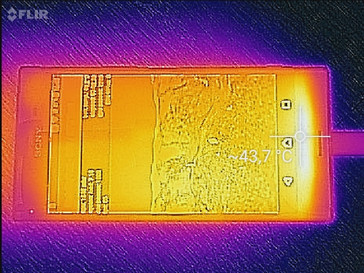 Heat map front