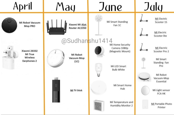 Alleged Xiaomi product roadmap. (Image source: @Sudhanshu1414)