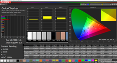 CalMAN ColorChecker calibrated (sRGB target color space)