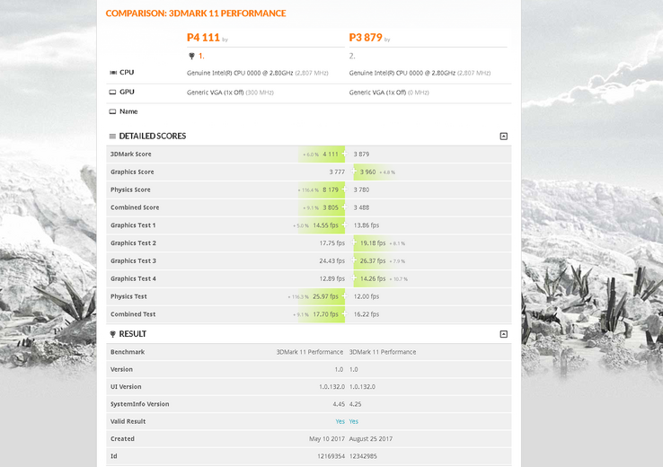 Leaked 3DMark 11 scores for the i7-8705G and i7-8809G