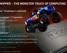 AMD has decided to put up an impressive Threadripper lineup for the coming years. (Source: Informatica Cero / Wccftech)