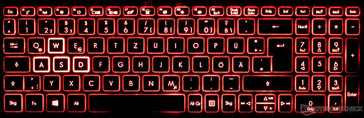 keyboard with backlighting