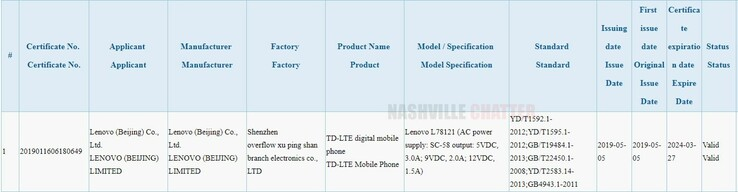 The Lenovo L78121's alleged 3C approval. (Source: Nashville Chatter)