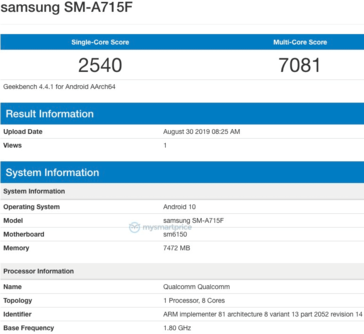 The putative Galaxy A71 runs Android 10 in these benchmark scores. (Source: MySmartPrice)