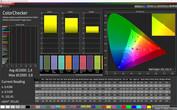 CalMAN Normal Colors ColorChecker sRGB