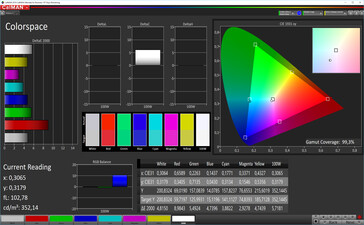 Color space (color preset Lively, white balance neutral, target color space AdobeRGB)
