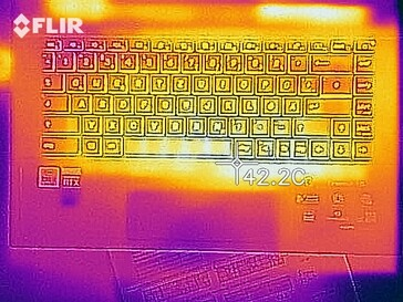Heat map while idling - top