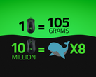 Razer wants you to know that 10 million computer mice weigh about the same as 8 blue whales (Image source: Razer)