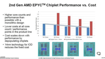 Would a 64-core monolithic die even be possible? Probably not says AMD (Image Source: ISSCC)