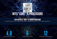 Intel Core i5-10600K. (Image source: Intel/VideoCardz)
