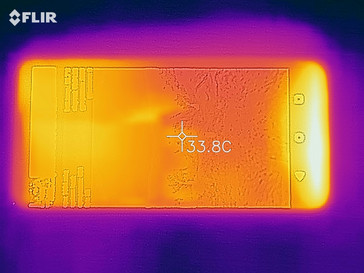 Heat-map of the front case under load