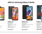 These 2020 Galaxy A variants are headed to the US market. (Source: Samsung)